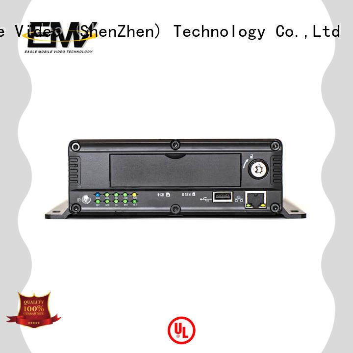 reliable MNVR blackbox wholesale