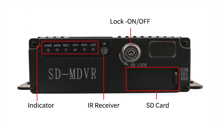 Eagle Mobile Video-Mobile Dvr Manufacture | 4ch 720p Dual Sd Card 2x256gb Sd Card Mdvr Emv-sc1101