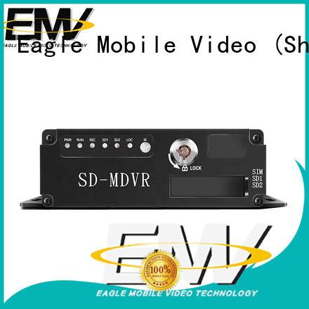 fine- quality vehicle blackbox dvr fhd 1080p popular for law enforcement
