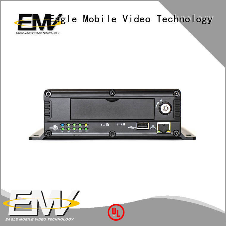 quality dvr mobile wifi wholesale
