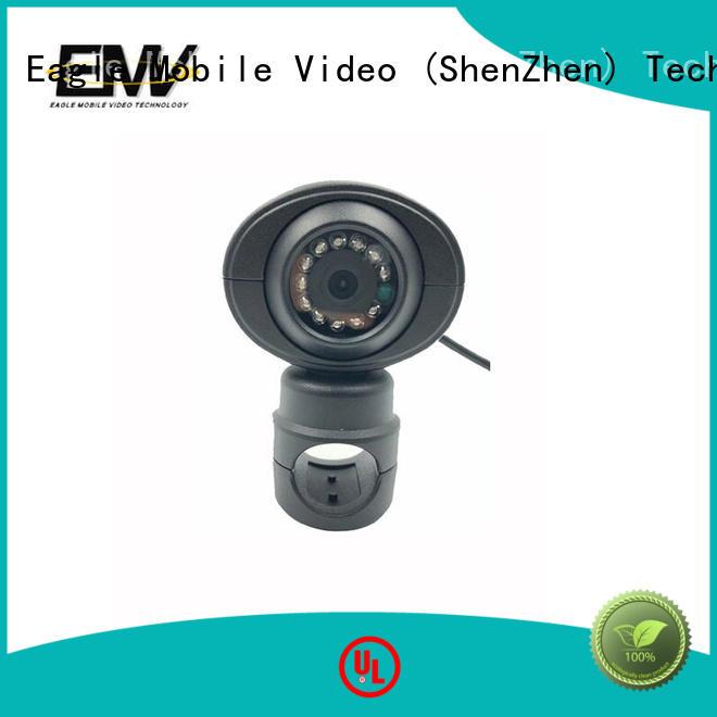 inexpensive ip car camera sensing for buses