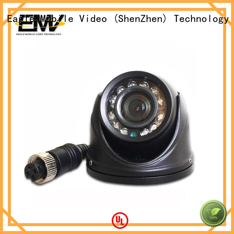 best car security camera rear in China for cars