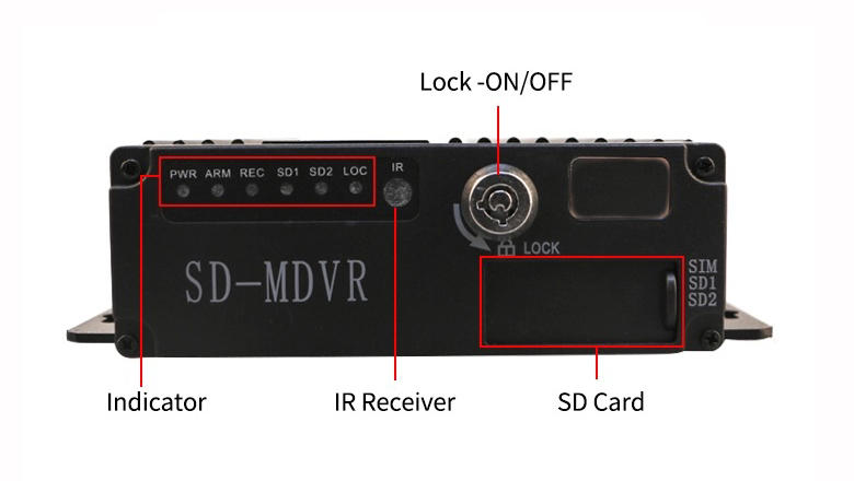 newly SD Card MDVR dual China for Suv-2